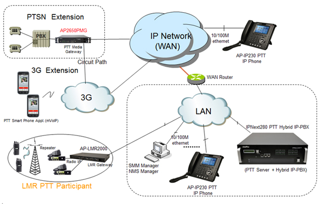images of pbx network diagram   diagrams  l