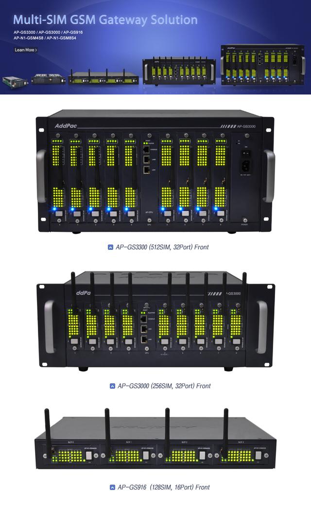 Multi-SIM GSM Gateway Solution   AddPac